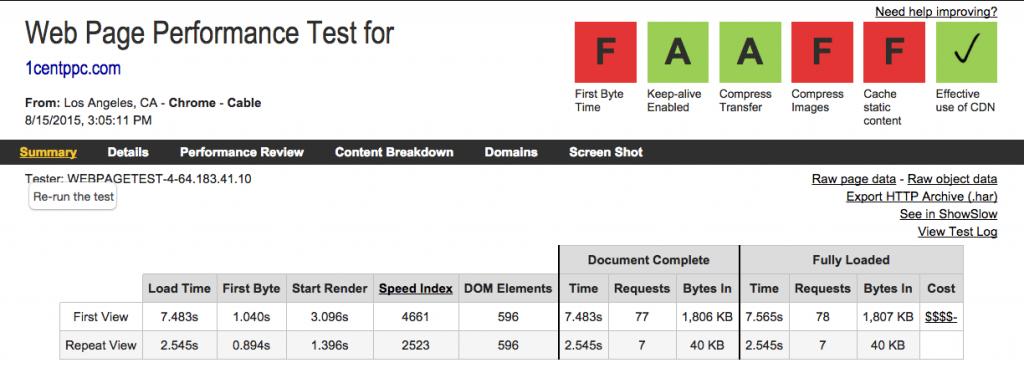 ClaudFlare speed test