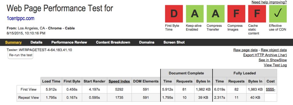 MaxCDN plus W3Total Cash plugin speed test