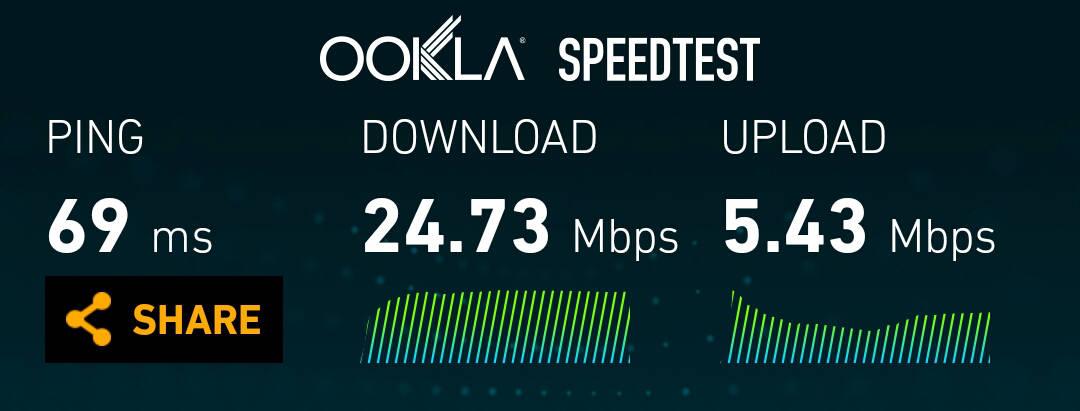 Интернет в Таиланде (Паттайя, Самуи) 2015