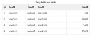 Easy table test table