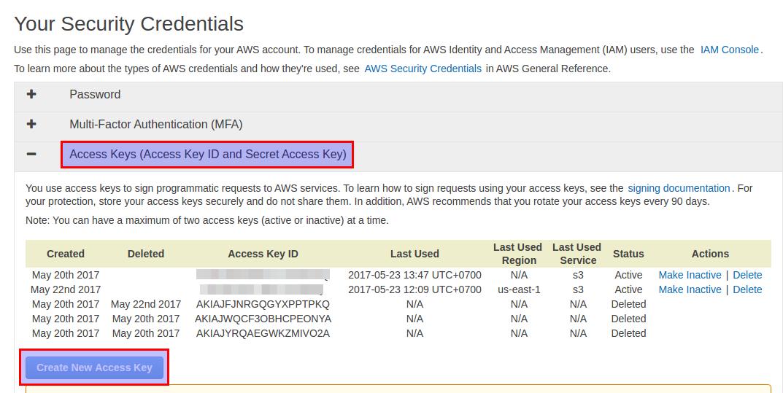 Ключи доступа Amazon S3
