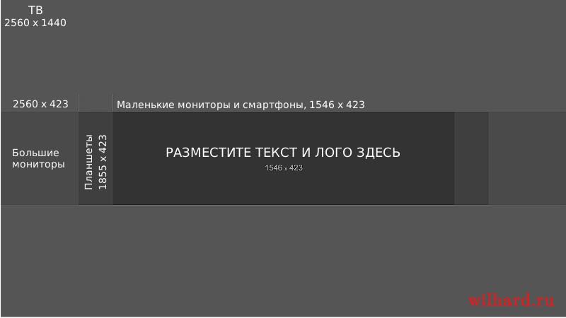 Размеры шаблона шапки Ютуб-канала