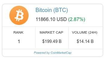 Виджет coinmarketcap.com